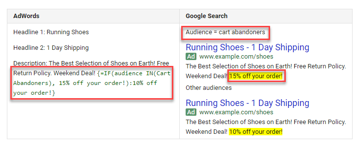 If Functions Google AdWords