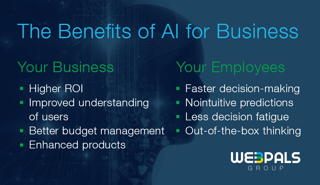 The benefits of AI for Business