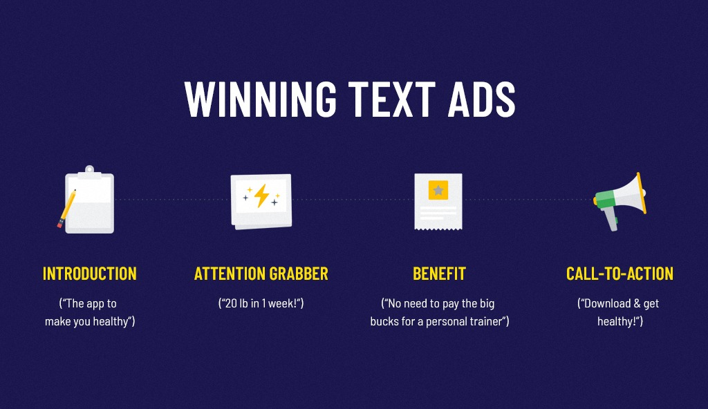Winning text ads tips