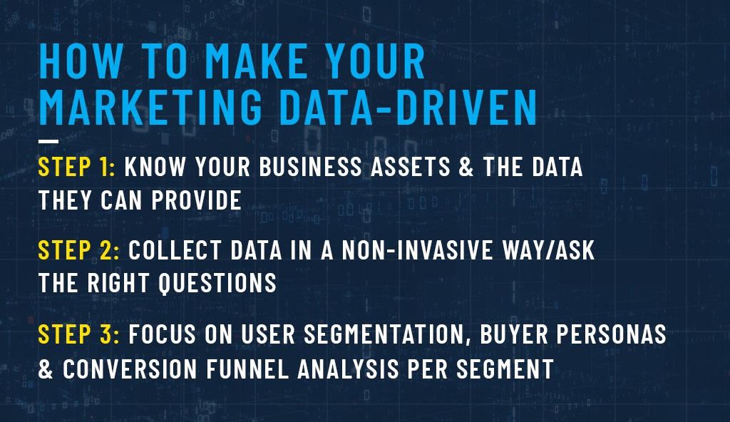 How to make your marketing data-driven
